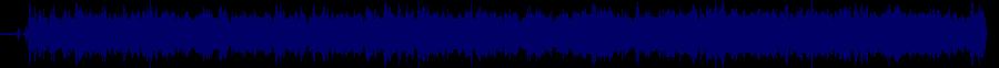waveform of track #80560