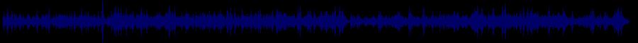 waveform of track #80569