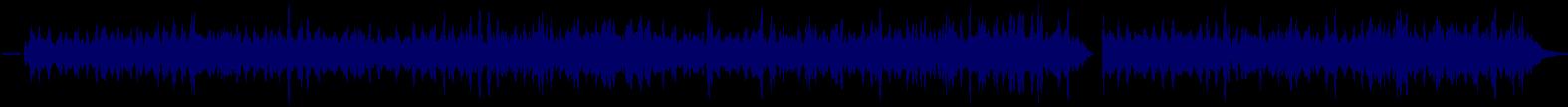 waveform of track #80577