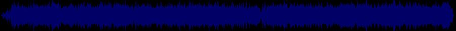 waveform of track #80581