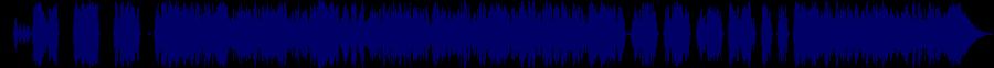 waveform of track #80595