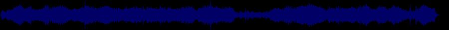 waveform of track #80596