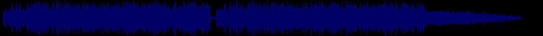 waveform of track #80602