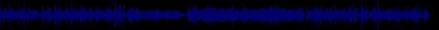 waveform of track #80611