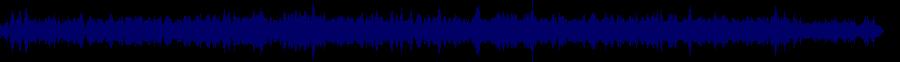 waveform of track #80615