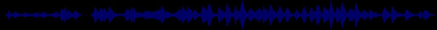 waveform of track #80625