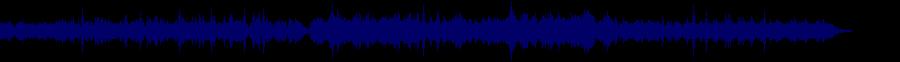 waveform of track #80631