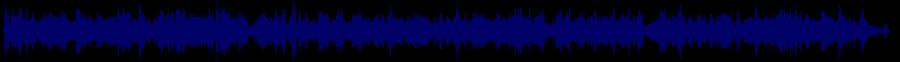 waveform of track #80634