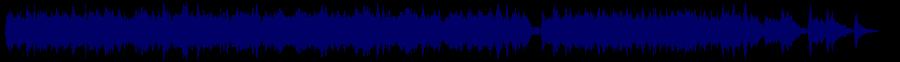 waveform of track #80645
