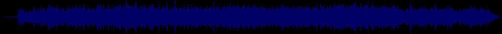 waveform of track #80647