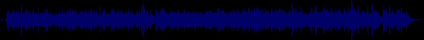 waveform of track #80657