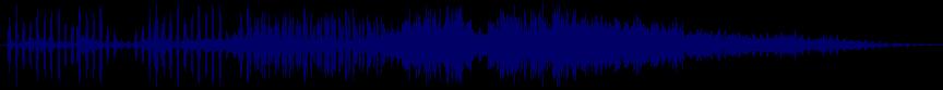waveform of track #80658