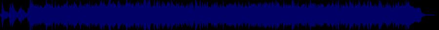 waveform of track #80660