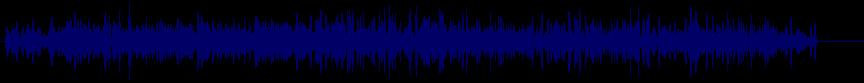 waveform of track #80664