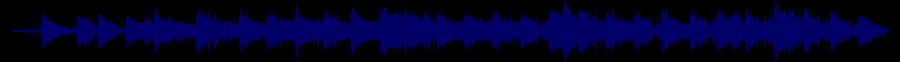 waveform of track #80665