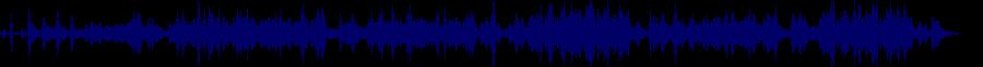 waveform of track #80675