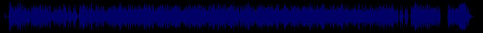 waveform of track #80679