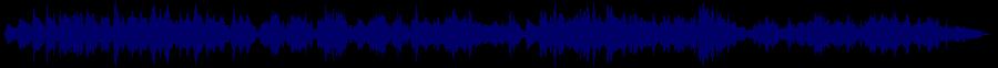 waveform of track #80686