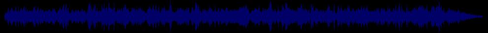 waveform of track #80704