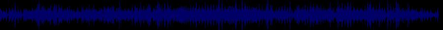 waveform of track #80742