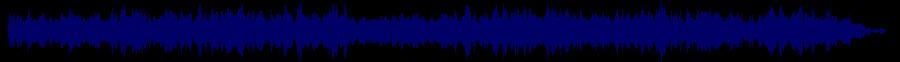 waveform of track #80751