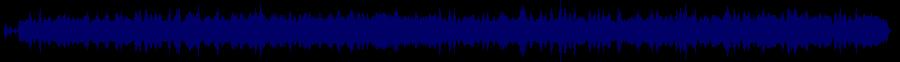 waveform of track #80758