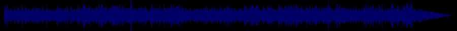 waveform of track #80764