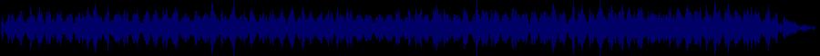 waveform of track #80766