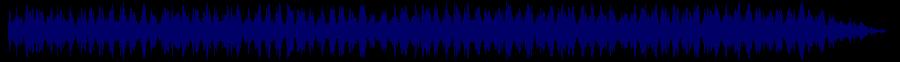 waveform of track #80794