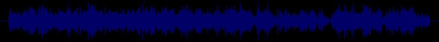 waveform of track #80814