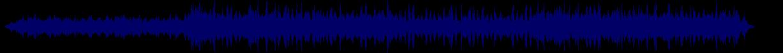 waveform of track #80847
