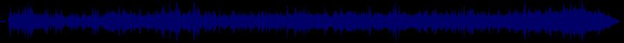 waveform of track #80854