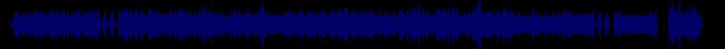 waveform of track #80859