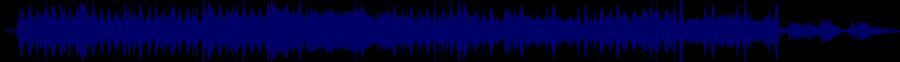 waveform of track #80866