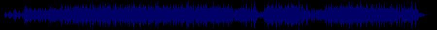 waveform of track #80870