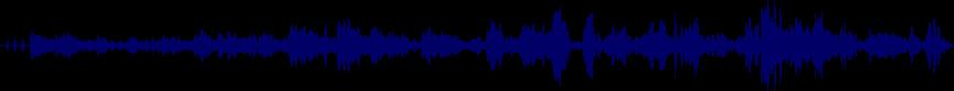 waveform of track #80879