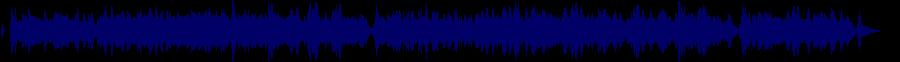 waveform of track #80889