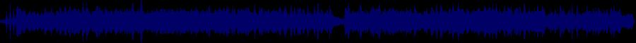 waveform of track #80890