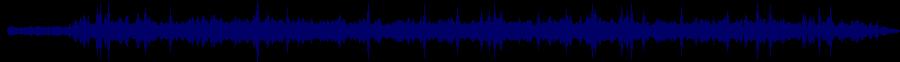 waveform of track #80903