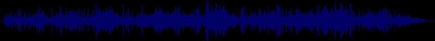 waveform of track #80913
