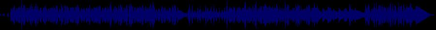 waveform of track #80922