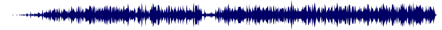 waveform of track #80923