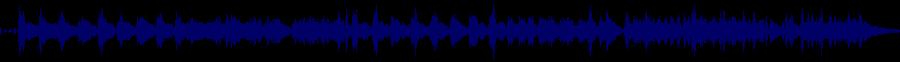 waveform of track #80931