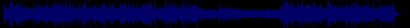 waveform of track #80948