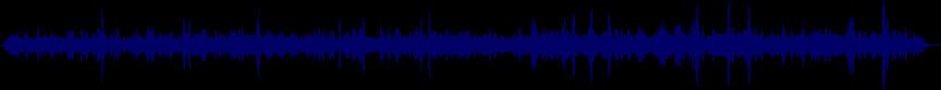 waveform of track #80962