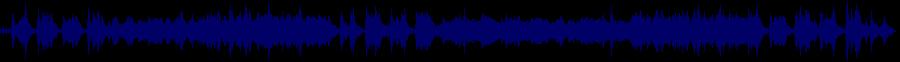 waveform of track #80970