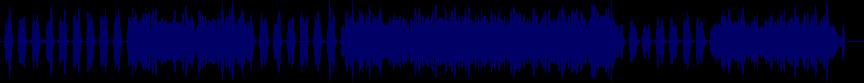 waveform of track #80977