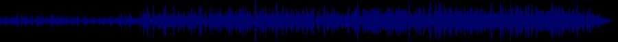 waveform of track #80983