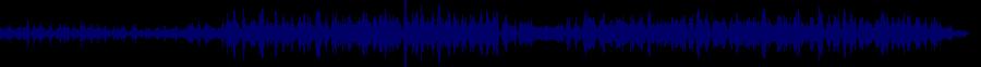 waveform of track #80985