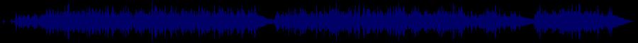 waveform of track #80995